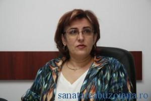 Prof. univ.dr. Norina Forna