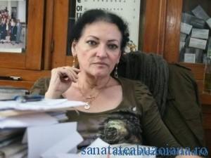 Dr. Monica Pop