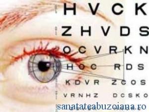 Vederea trebuie ingrijita
