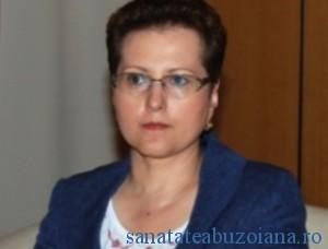 Dr. Rodica Anghel