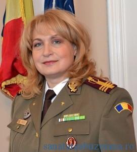 Dr. Florentina Ionita Radu