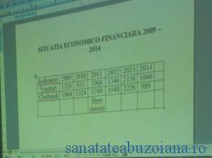 SCDL-situatia-economica-2009-2014