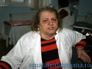 Dr. Simona Botez